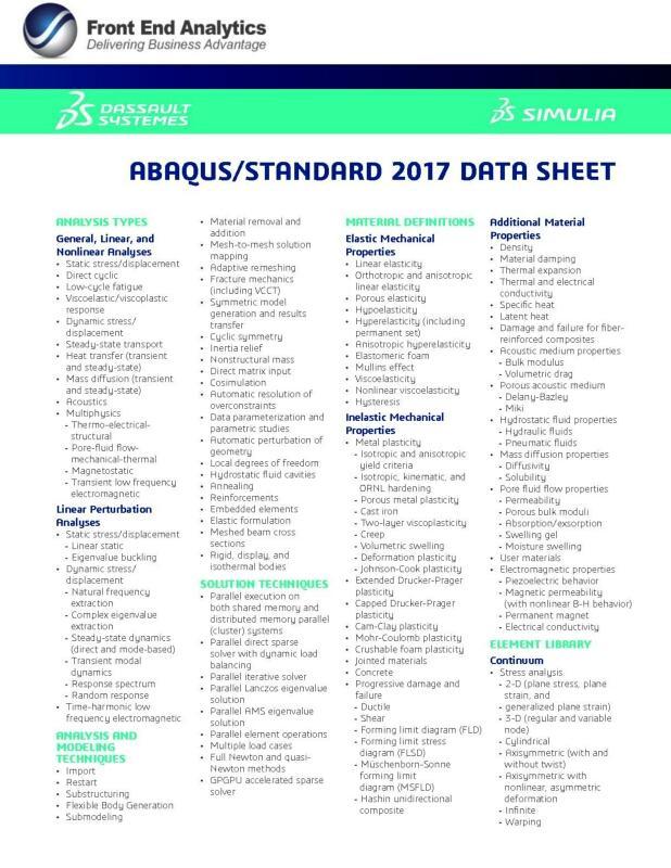 Simulia Abaqus Standard Datasheet